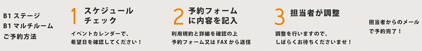 フォーム改3